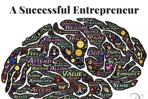 6 Mindset Habits Successful Entrepreneur