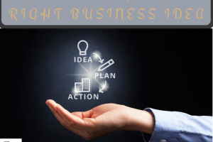 Find Profitable Business Idea