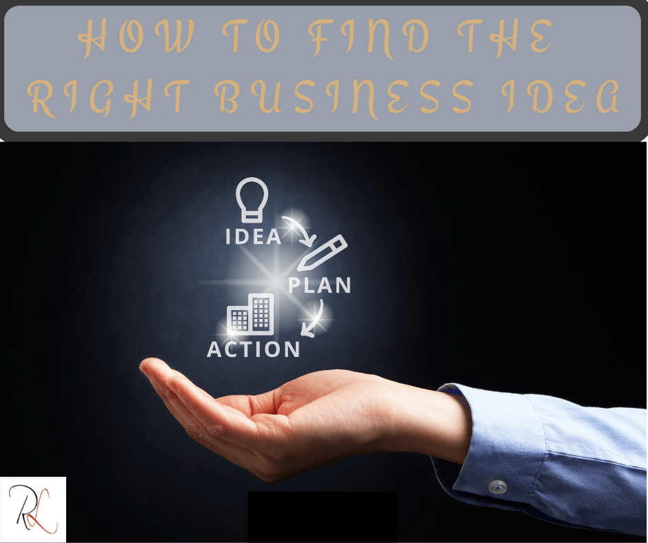 Find Right Business Idea